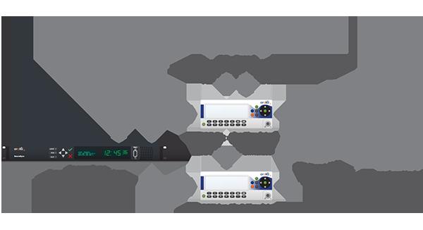 Orolia GNSS Vulnerability Test System Diagram