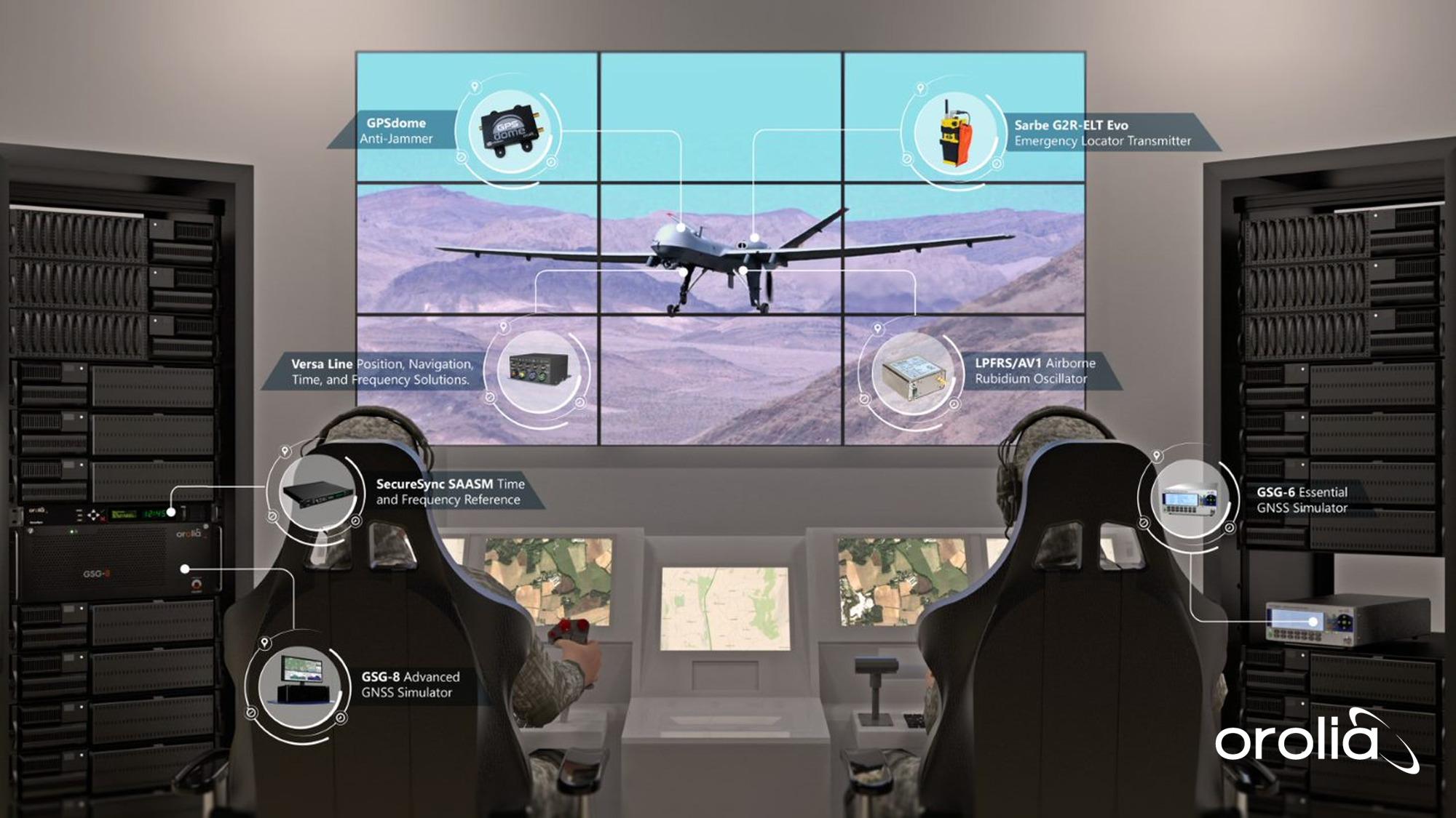 Orolia UAV
